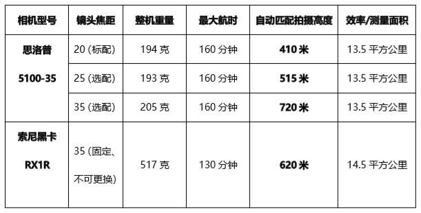 深圳思洛普亮相ChinterGEO 2018展会